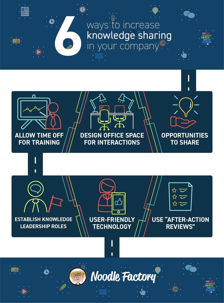 6-ways-increase-knowledge-sharing-infographic-1.jpg